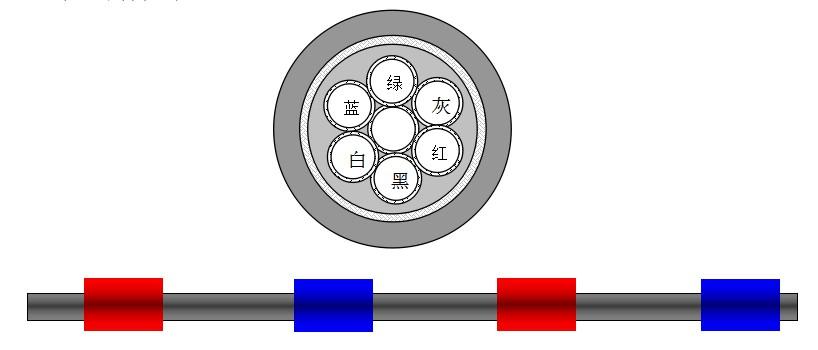 测斜仪用传感器电缆