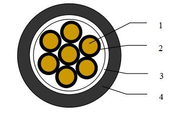 煤矿用聚氯乙烯绝缘和护套控制电缆